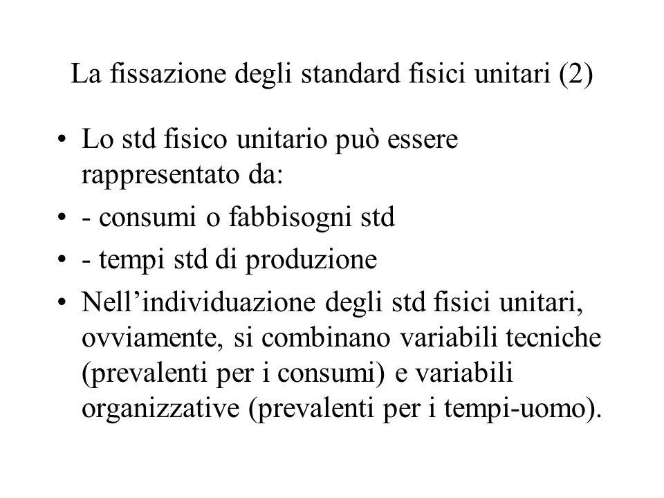 La fissazione degli standard fisici unitari (2) Lo std fisico unitario può essere rappresentato da: - consumi o fabbisogni std - tempi std di produzio