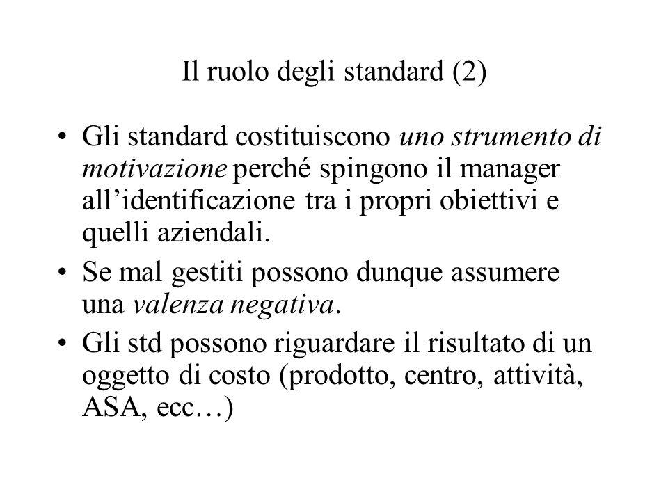 Il ruolo degli standard (2) Gli standard costituiscono uno strumento di motivazione perché spingono il manager allidentificazione tra i propri obiettivi e quelli aziendali.
