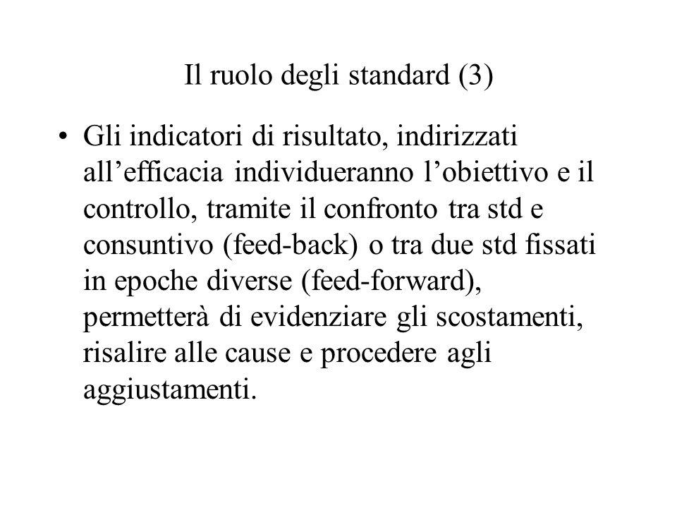 Il ruolo degli standard (3) Gli indicatori di risultato, indirizzati allefficacia individueranno lobiettivo e il controllo, tramite il confronto tra s
