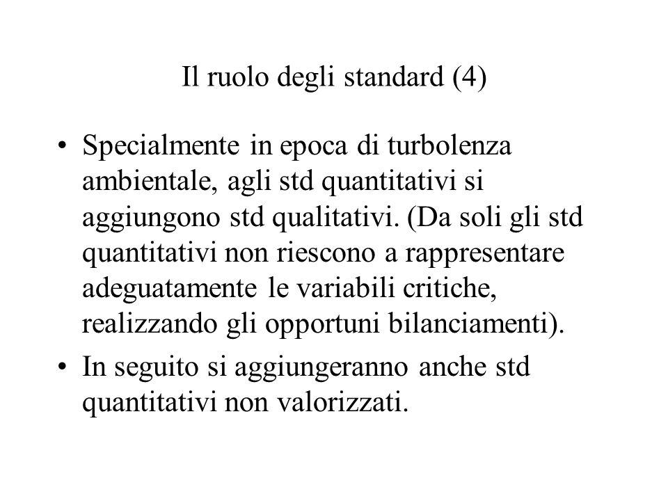 Il ruolo degli standard (4) Specialmente in epoca di turbolenza ambientale, agli std quantitativi si aggiungono std qualitativi. (Da soli gli std quan