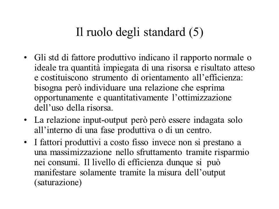 Il ruolo degli standard (5) Gli std di fattore produttivo indicano il rapporto normale o ideale tra quantità impiegata di una risorsa e risultato atte