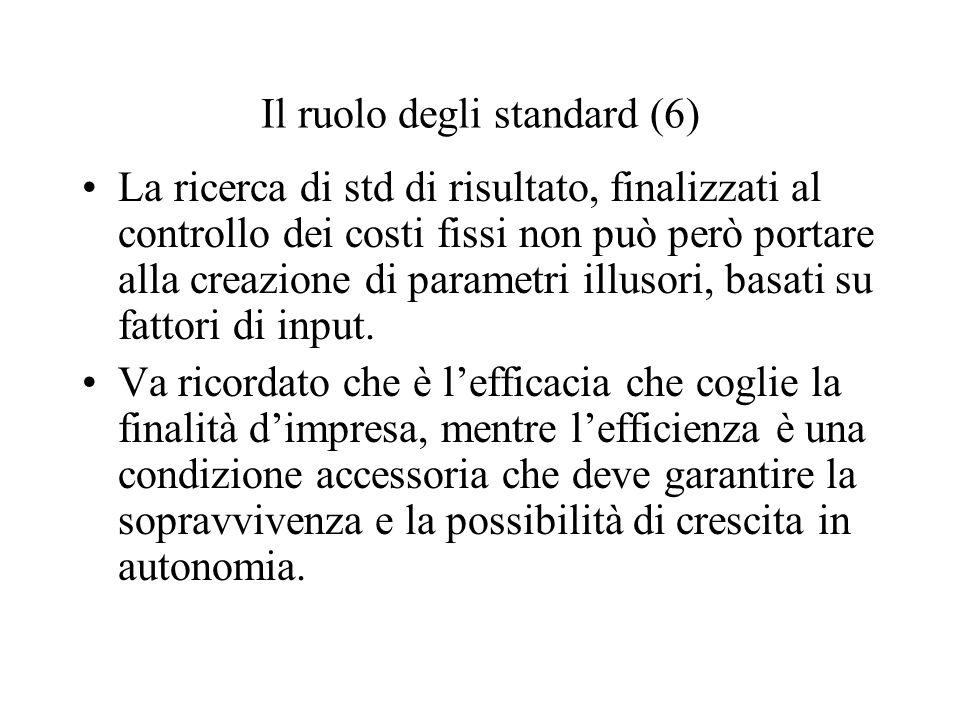 Il ruolo degli standard (6) La ricerca di std di risultato, finalizzati al controllo dei costi fissi non può però portare alla creazione di parametri illusori, basati su fattori di input.
