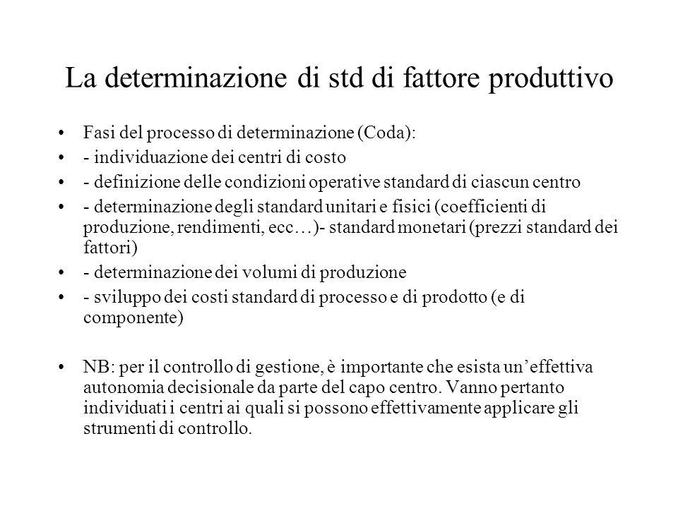 La determinazione di std di fattore produttivo Fasi del processo di determinazione (Coda): - individuazione dei centri di costo - definizione delle co