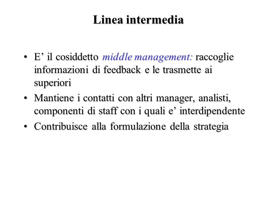 Linea intermedia E il cosiddetto middle management: raccoglie informazioni di feedback e le trasmette ai superioriE il cosiddetto middle management: r