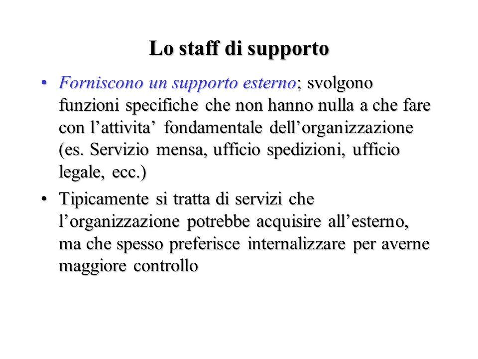 Lo staff di supporto Forniscono un supporto esterno; svolgono funzioni specifiche che non hanno nulla a che fare con lattivita fondamentale dellorgani