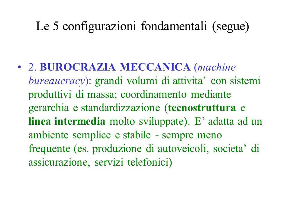 Le 5 configurazioni fondamentali (segue) 2. BUROCRAZIA MECCANICA (machine bureaucracy): grandi volumi di attivita con sistemi produttivi di massa; coo