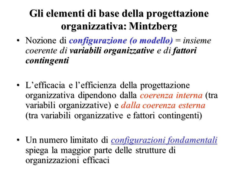 Gli elementi di base della progettazione organizzativa: Mintzberg Nozione di configurazione (o modello) = insieme coerente di variabili organizzative