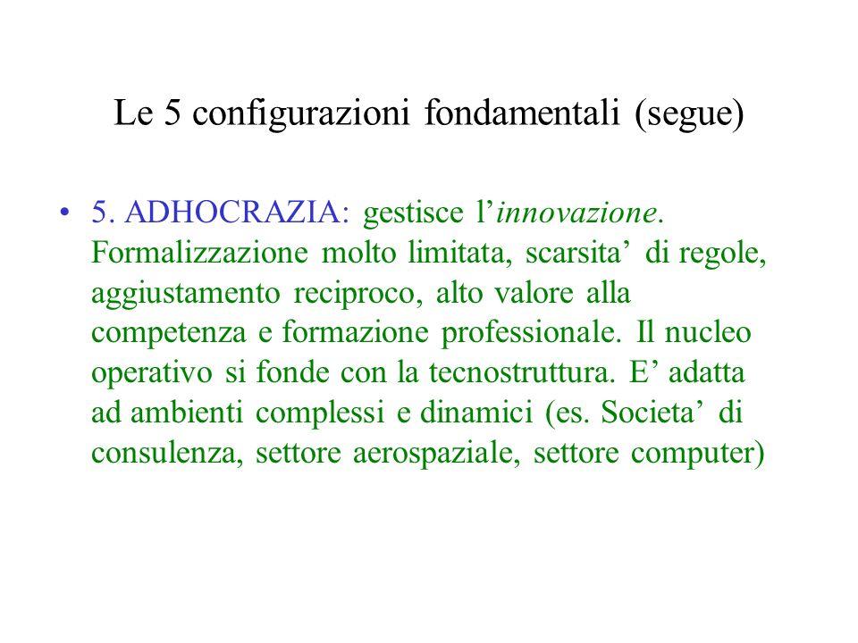 5. ADHOCRAZIA: gestisce linnovazione. Formalizzazione molto limitata, scarsita di regole, aggiustamento reciproco, alto valore alla competenza e forma