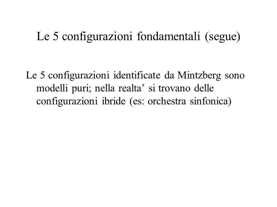 Le 5 configurazioni identificate da Mintzberg sono modelli puri; nella realta si trovano delle configurazioni ibride (es: orchestra sinfonica) Le 5 co
