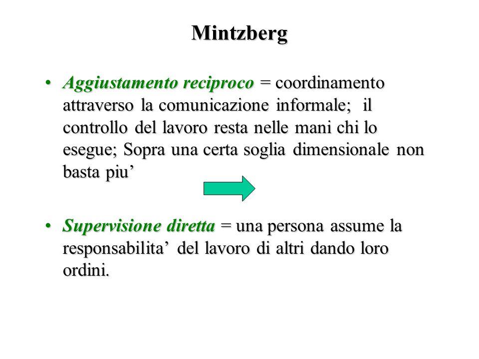 Mintzberg Aggiustamento reciproco = coordinamento attraverso la comunicazione informale; il controllo del lavoro resta nelle mani chi lo esegue; Sopra