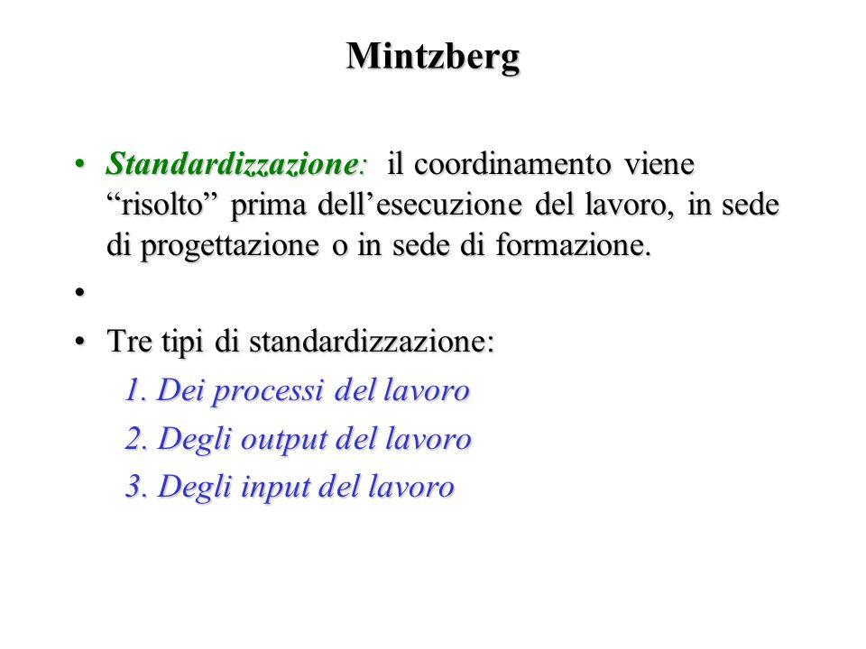 Mintzberg Standardizzazione: il coordinamento viene risolto prima dellesecuzione del lavoro, in sede di progettazione o in sede di formazione.Standard