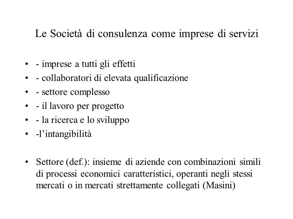 Le Società di consulenza come imprese di servizi - imprese a tutti gli effetti - collaboratori di elevata qualificazione - settore complesso - il lavo