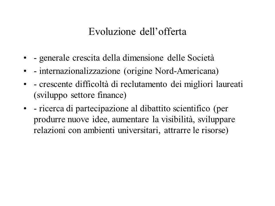 Evoluzione dellofferta - generale crescita della dimensione delle Società - internazionalizzazione (origine Nord-Americana) - crescente difficoltà di