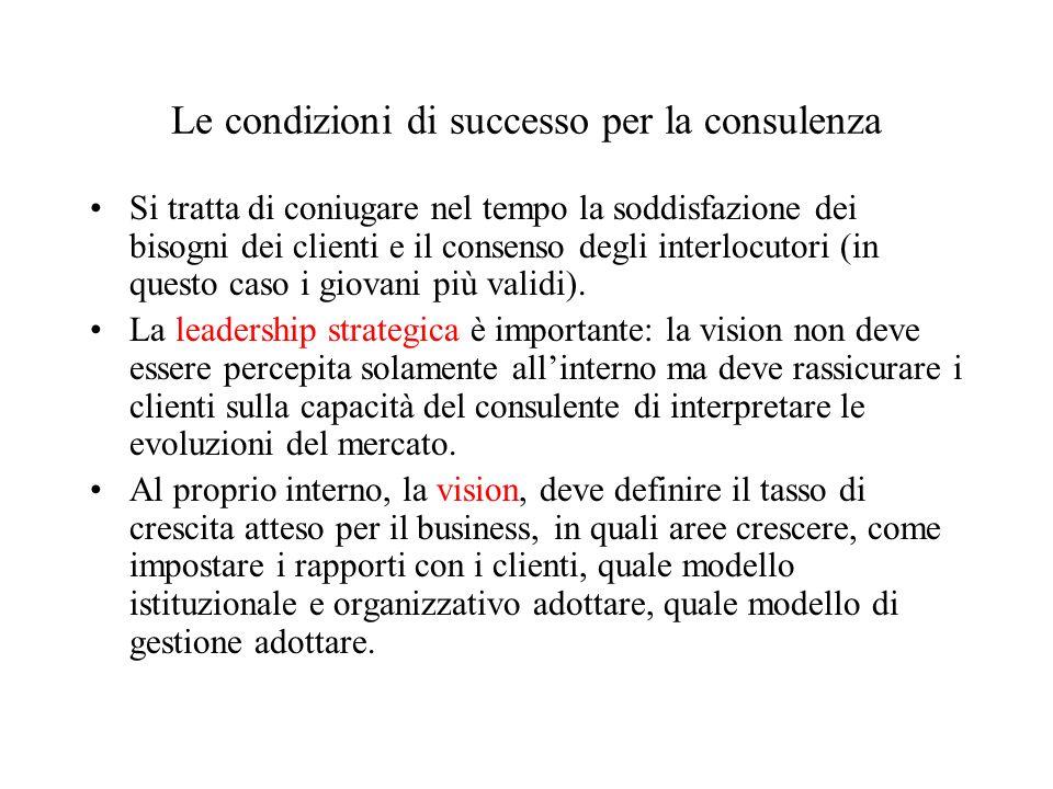 Le condizioni di successo per la consulenza Si tratta di coniugare nel tempo la soddisfazione dei bisogni dei clienti e il consenso degli interlocutori (in questo caso i giovani più validi).