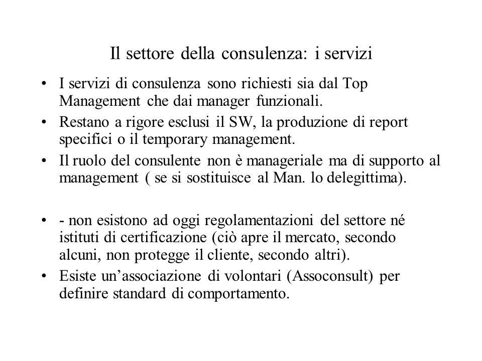 Il settore della consulenza: i servizi I servizi di consulenza sono richiesti sia dal Top Management che dai manager funzionali. Restano a rigore escl
