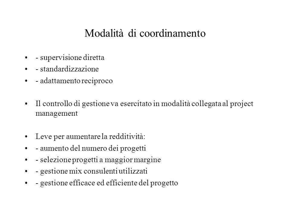 Modalità di coordinamento - supervisione diretta - standardizzazione - adattamento reciproco Il controllo di gestione va esercitato in modalità colleg