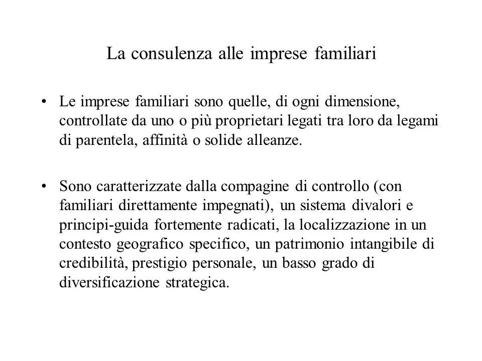 La consulenza alle imprese familiari Le imprese familiari sono quelle, di ogni dimensione, controllate da uno o più proprietari legati tra loro da leg
