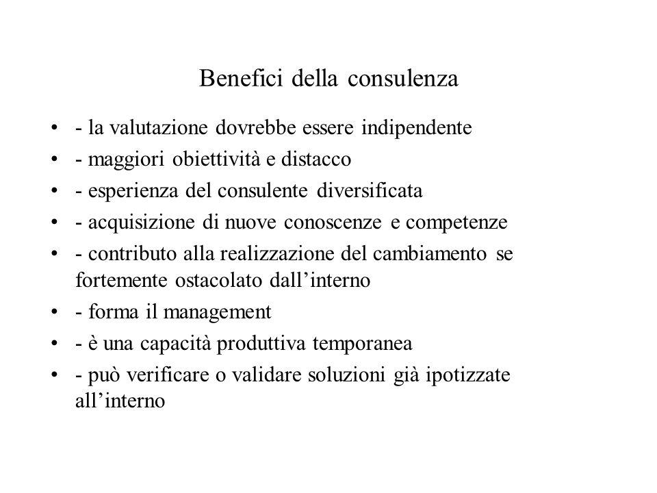 Benefici della consulenza - la valutazione dovrebbe essere indipendente - maggiori obiettività e distacco - esperienza del consulente diversificata -
