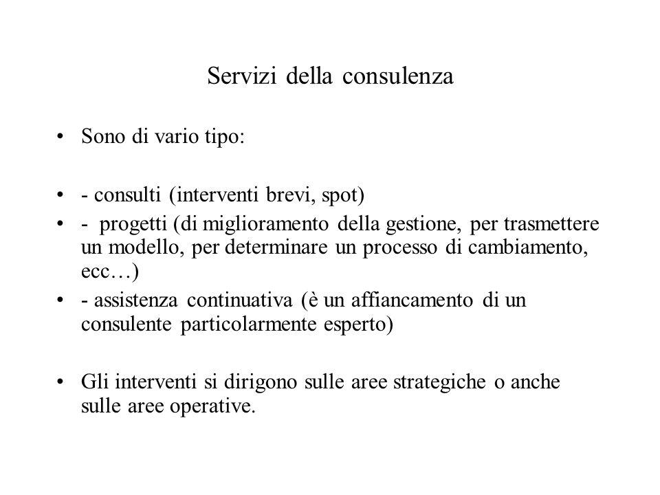Servizi della consulenza Sono di vario tipo: - consulti (interventi brevi, spot) - progetti (di miglioramento della gestione, per trasmettere un model