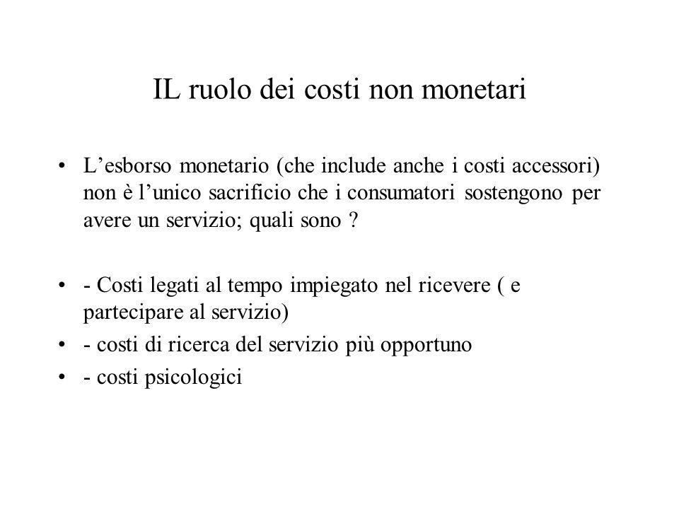 IL ruolo dei costi non monetari Lesborso monetario (che include anche i costi accessori) non è lunico sacrificio che i consumatori sostengono per aver
