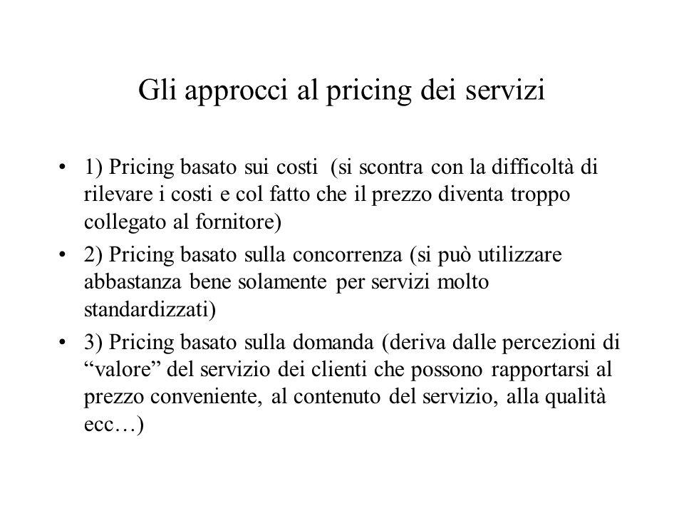 Gli approcci al pricing dei servizi 1) Pricing basato sui costi (si scontra con la difficoltà di rilevare i costi e col fatto che il prezzo diventa tr