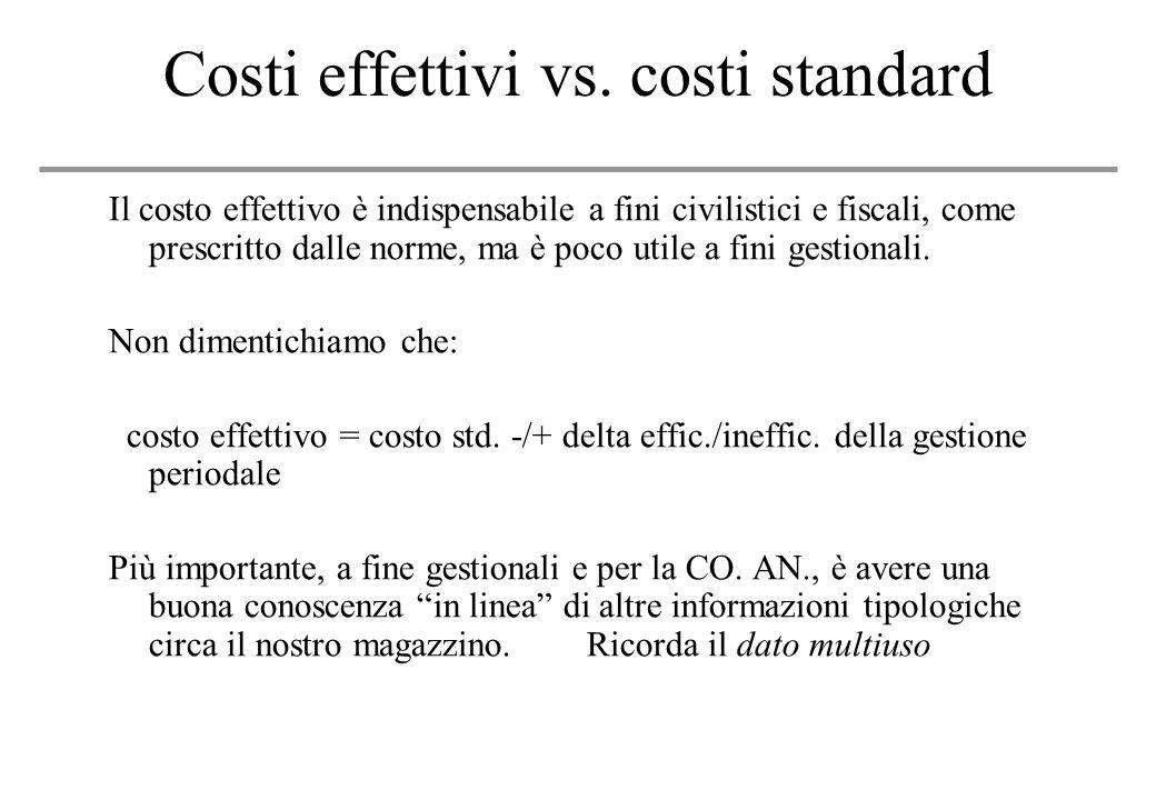 Costi effettivi vs.