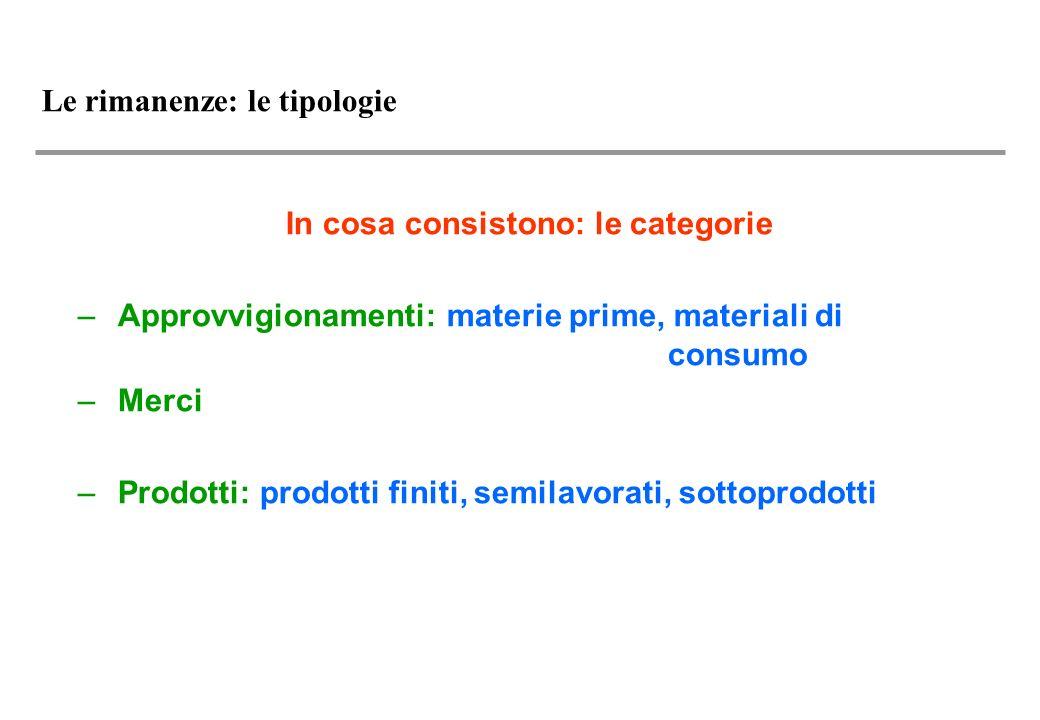 Le rimanenze: le tipologie In cosa consistono: le categorie –Approvvigionamenti: materie prime, materiali di consumo –Merci –Prodotti: prodotti finiti, semilavorati, sottoprodotti