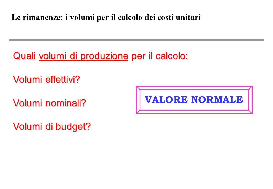 Le rimanenze: i volumi per il calcolo dei costi unitari Quali volumi di produzione per il calcolo: Volumi effettivi.