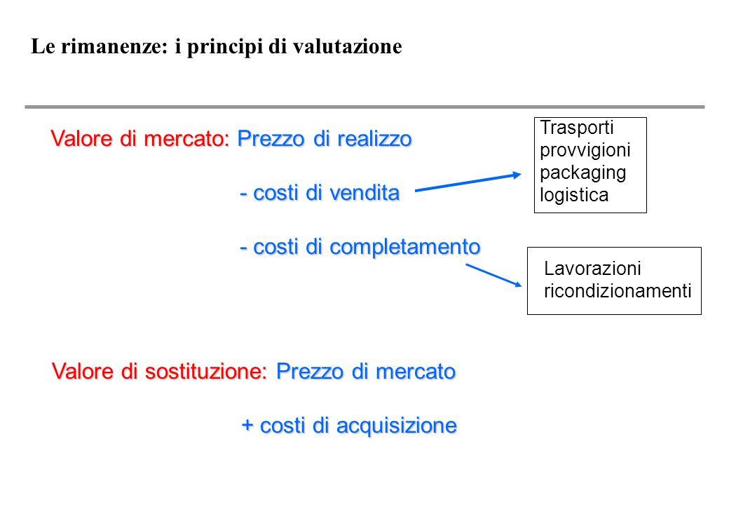Le rimanenze: i principi di valutazione Valore di mercato: Prezzo di realizzo - costi di vendita - costi di completamento Valore di sostituzione: Prezzo di mercato + costi di acquisizione Trasporti provvigioni packaging logistica Lavorazioni ricondizionamenti