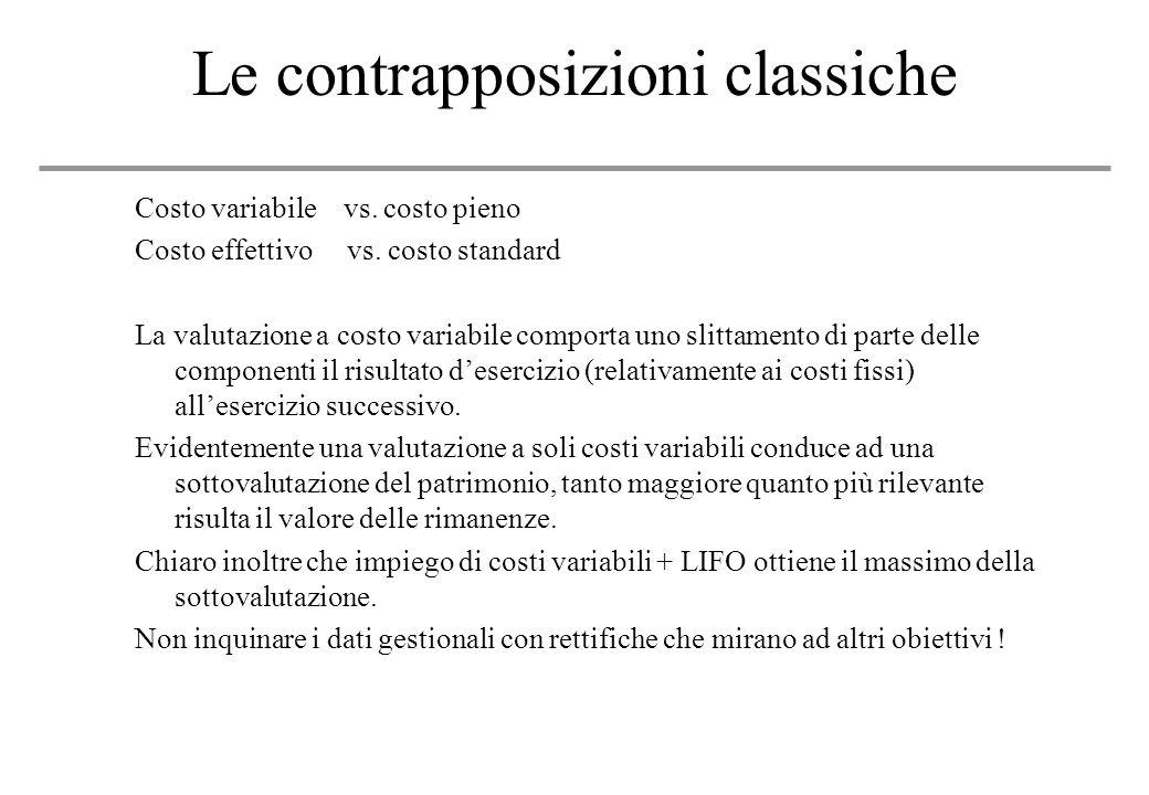 Le contrapposizioni classiche Costo variabile vs.costo pieno Costo effettivo vs.
