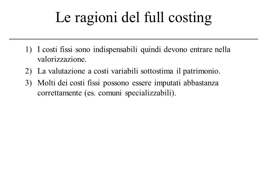 Le ragioni del full costing 1)I costi fissi sono indispensabili quindi devono entrare nella valorizzazione.