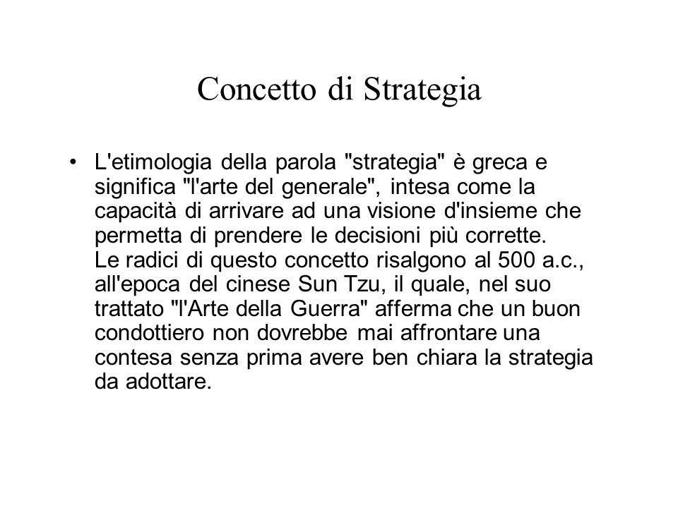 Concetto di Strategia L'etimologia della parola
