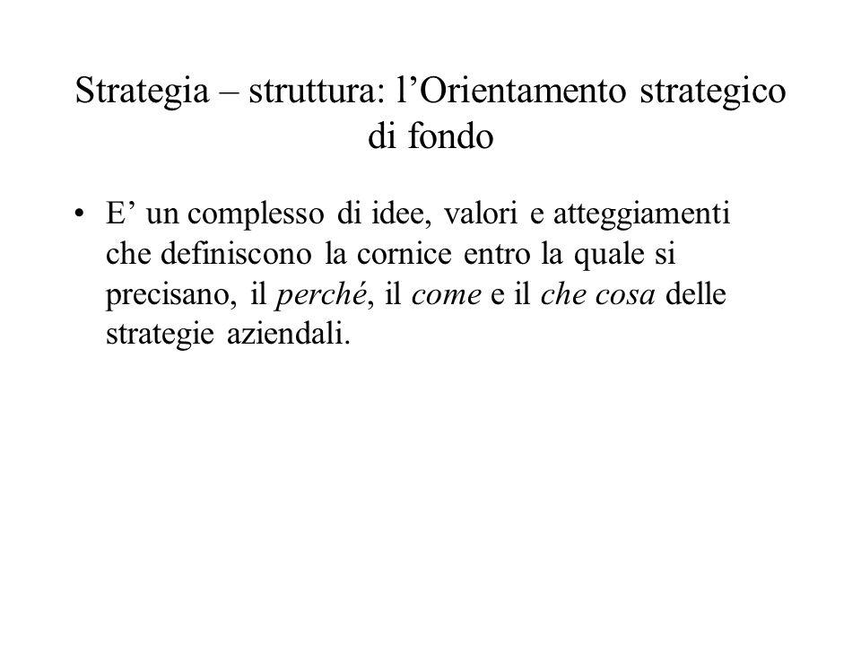 Strategia – struttura: lOrientamento strategico di fondo E un complesso di idee, valori e atteggiamenti che definiscono la cornice entro la quale si p