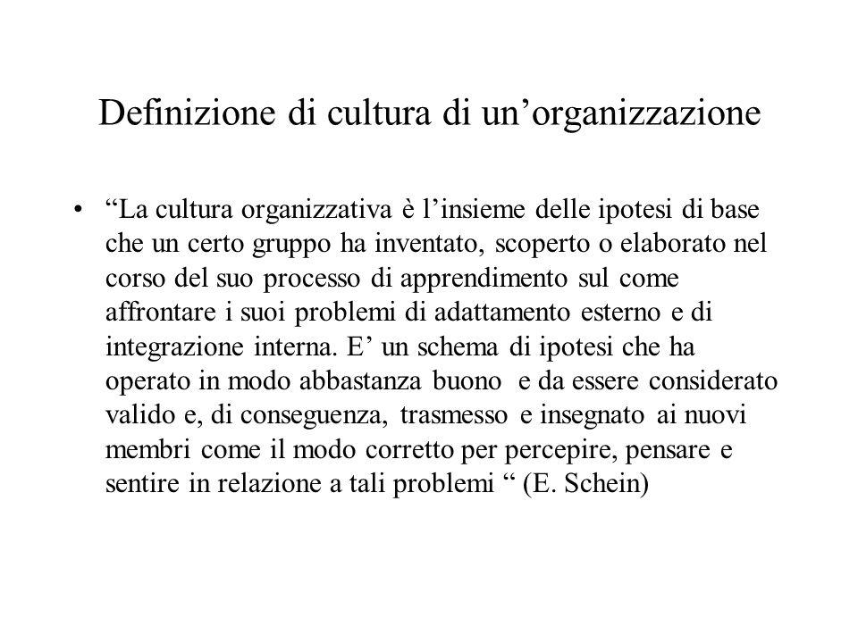 Definizione di cultura di unorganizzazione La cultura organizzativa è linsieme delle ipotesi di base che un certo gruppo ha inventato, scoperto o elab