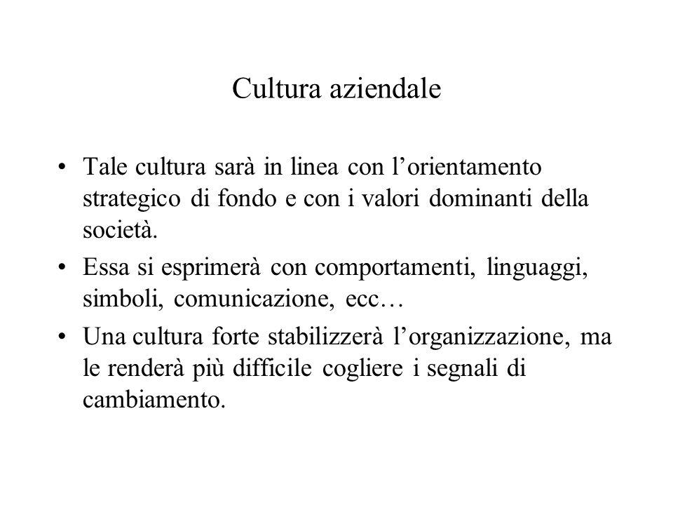 Cultura aziendale Tale cultura sarà in linea con lorientamento strategico di fondo e con i valori dominanti della società. Essa si esprimerà con compo