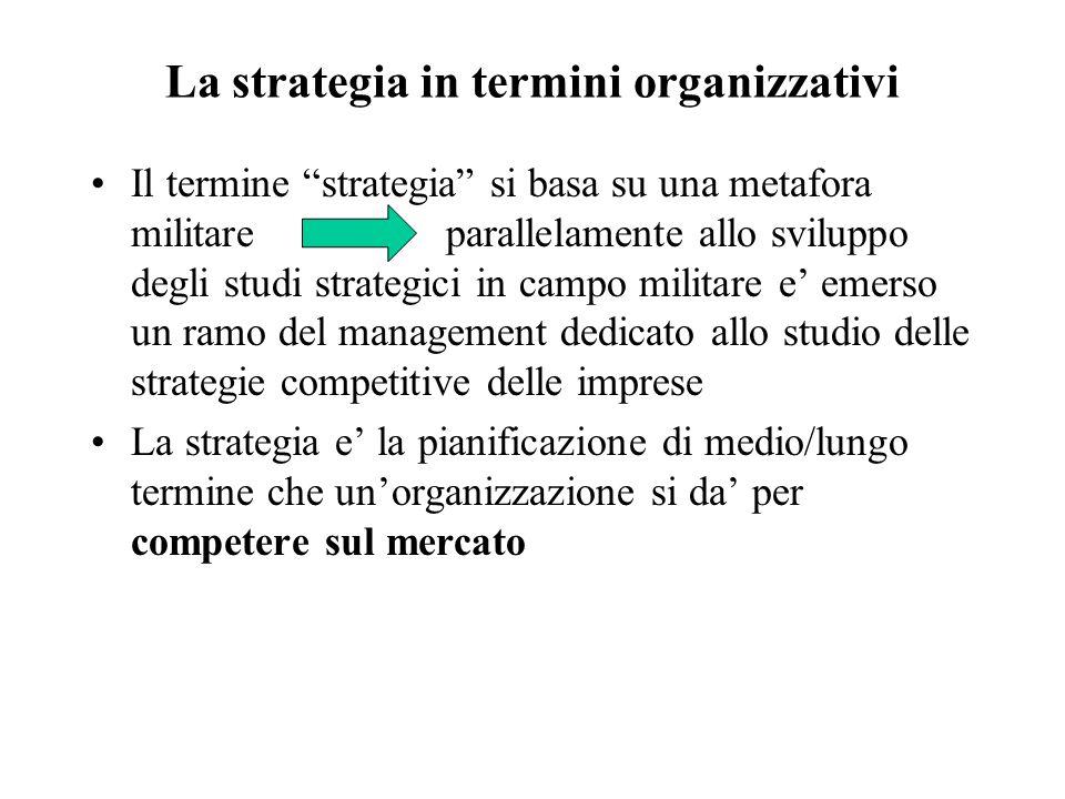 La strategia in termini organizzativi Il termine strategia si basa su una metafora militare parallelamente allo sviluppo degli studi strategici in cam