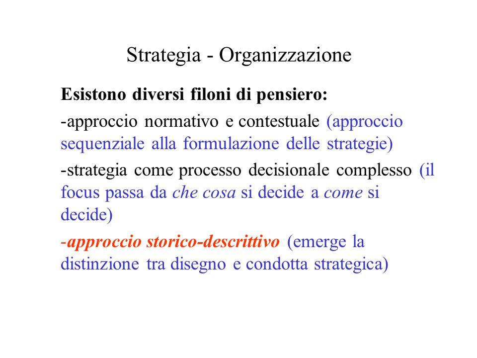 Strategia - Organizzazione Esistono diversi filoni di pensiero: -approccio normativo e contestuale (approccio sequenziale alla formulazione delle stra