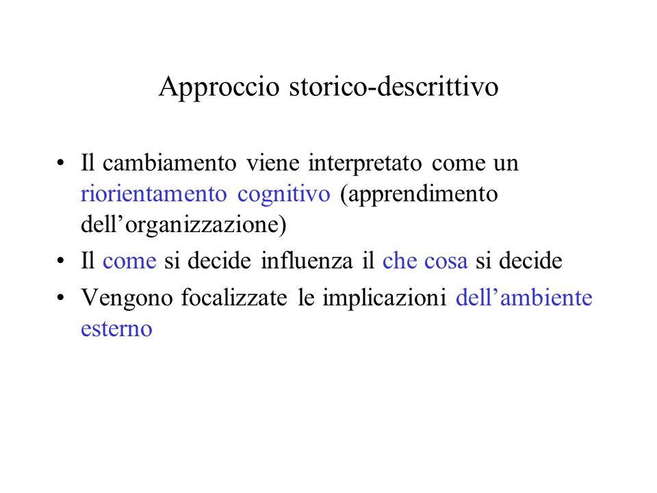 Approccio storico-descrittivo Il cambiamento viene interpretato come un riorientamento cognitivo (apprendimento dellorganizzazione) Il come si decide