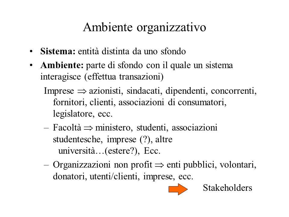 Ambiente organizzativo Sistema: entità distinta da uno sfondo Ambiente: parte di sfondo con il quale un sistema interagisce (effettua transazioni) Imp