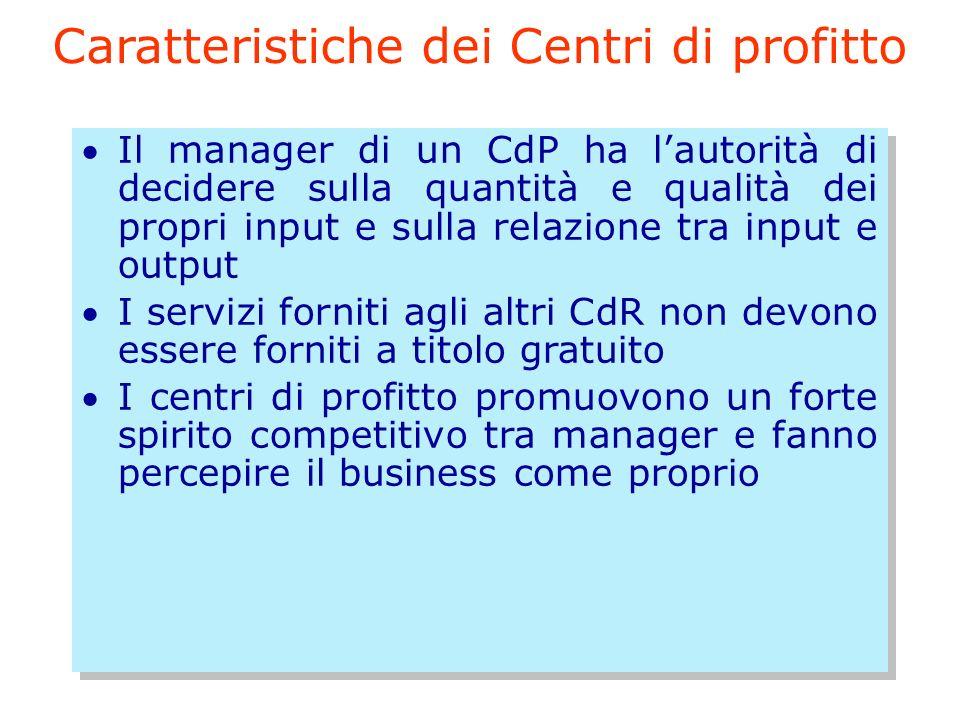 11 Caratteristiche dei Centri di profitto Il manager di un CdP ha lautorità di decidere sulla quantità e qualità dei propri input e sulla relazione tr