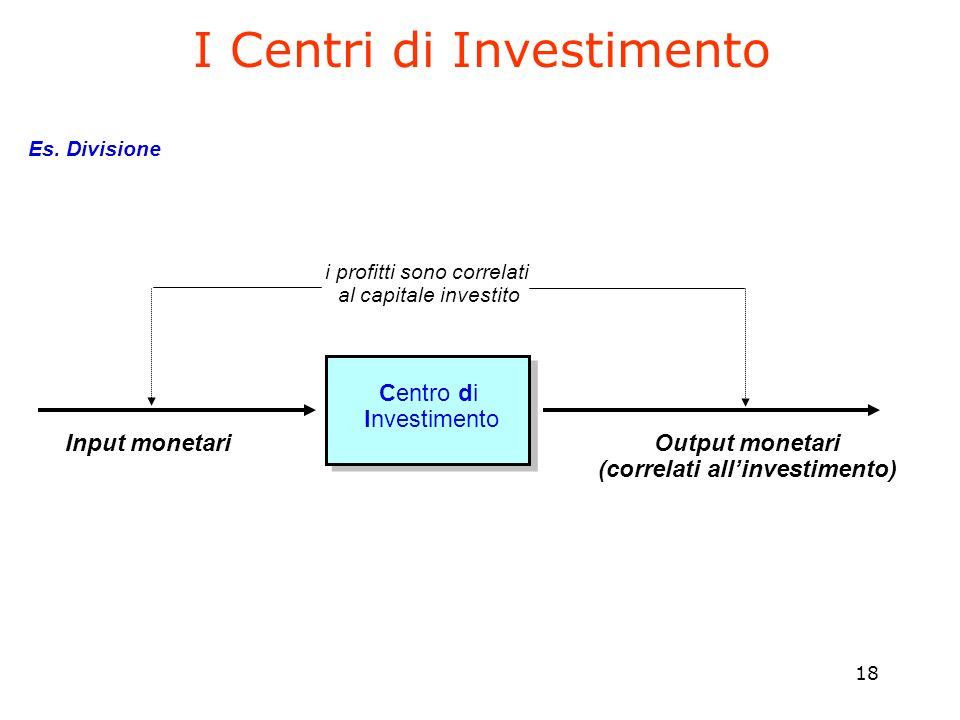 18 I Centri di Investimento Input monetari i profitti sono correlati al capitale investito Centro di Investimento Output monetari (correlati allinvest