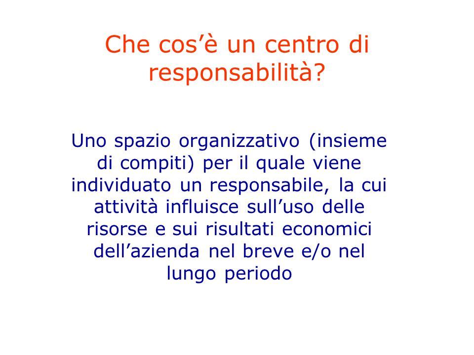 Che cosè un centro di responsabilità? Uno spazio organizzativo (insieme di compiti) per il quale viene individuato un responsabile, la cui attività in