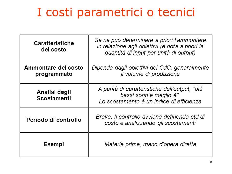 8 I costi parametrici o tecnici Caratteristiche del costo Ammontare del costo programmato Analisi degli Scostamenti Periodo di controllo Esempi Se ne