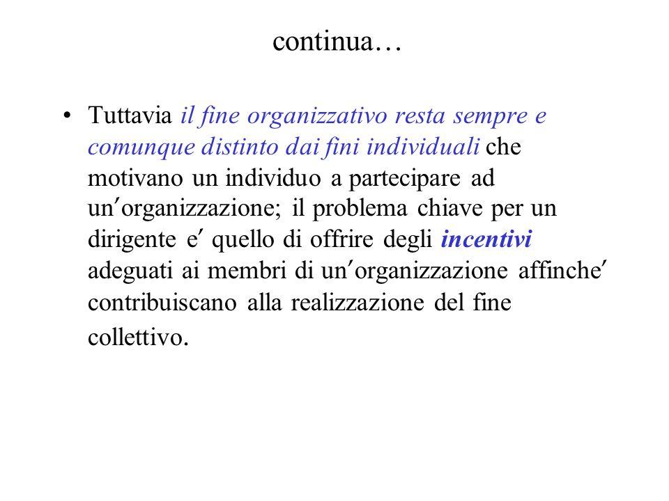 continua … Tuttavia il fine organizzativo resta sempre e comunque distinto dai fini individuali che motivano un individuo a partecipare ad un organizz