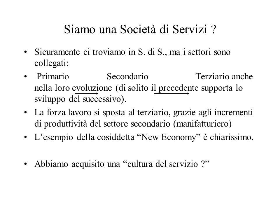 Siamo una Società di Servizi . Sicuramente ci troviamo in S.