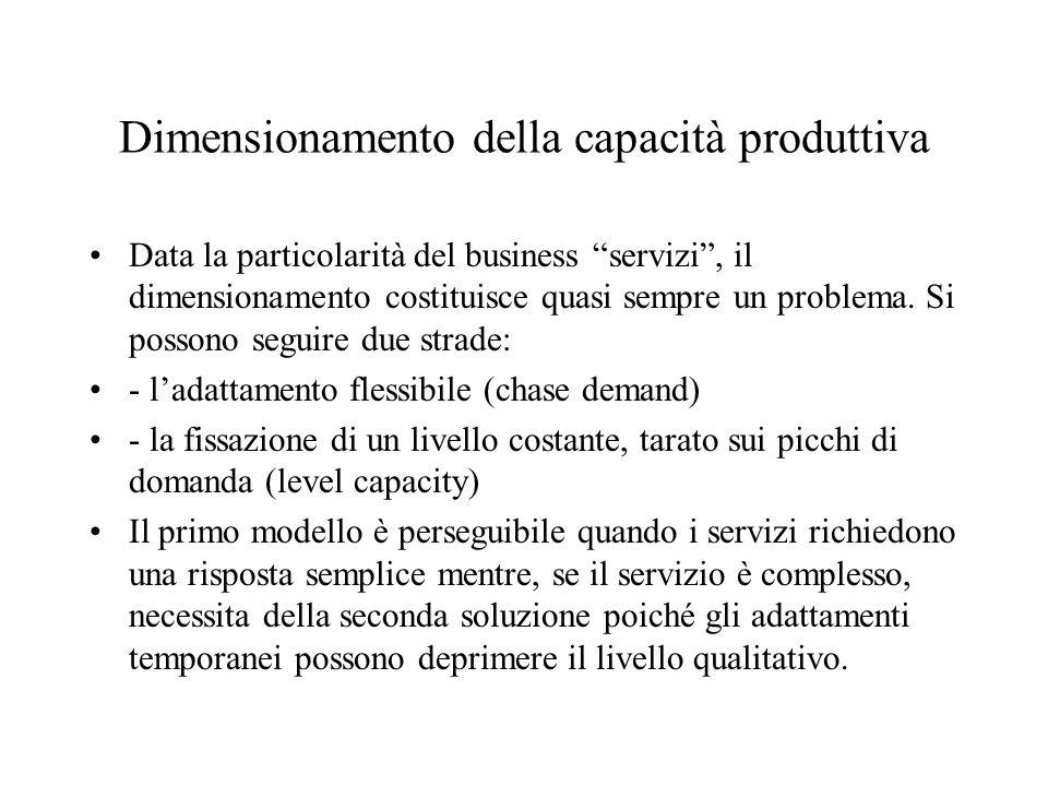 Dimensionamento della capacità produttiva Data la particolarità del business servizi, il dimensionamento costituisce quasi sempre un problema.