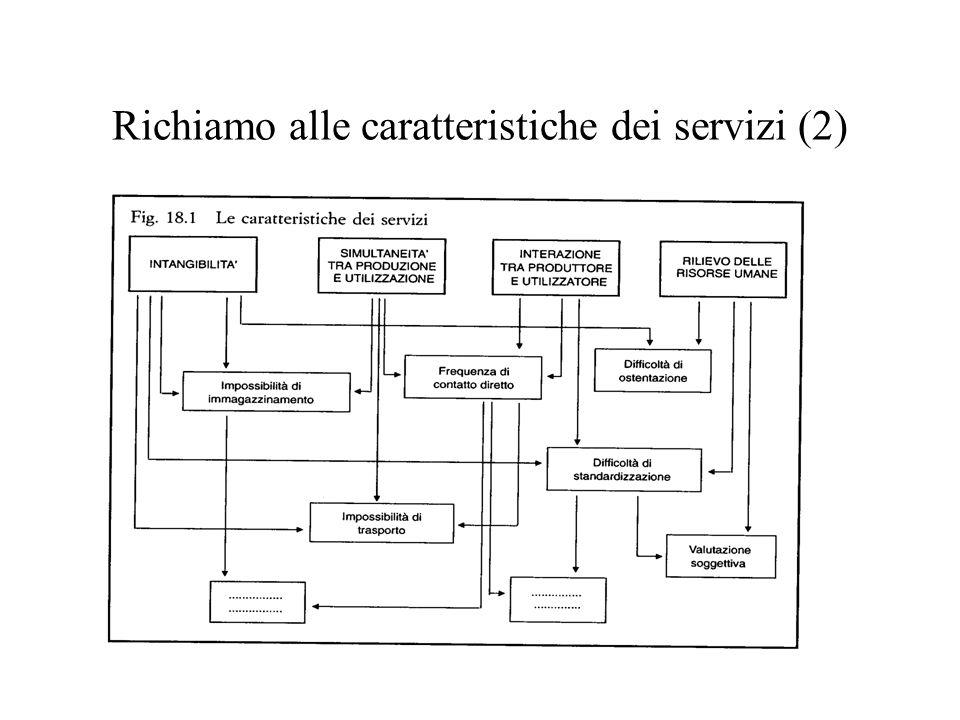 Richiamo alle caratteristiche dei servizi (2)
