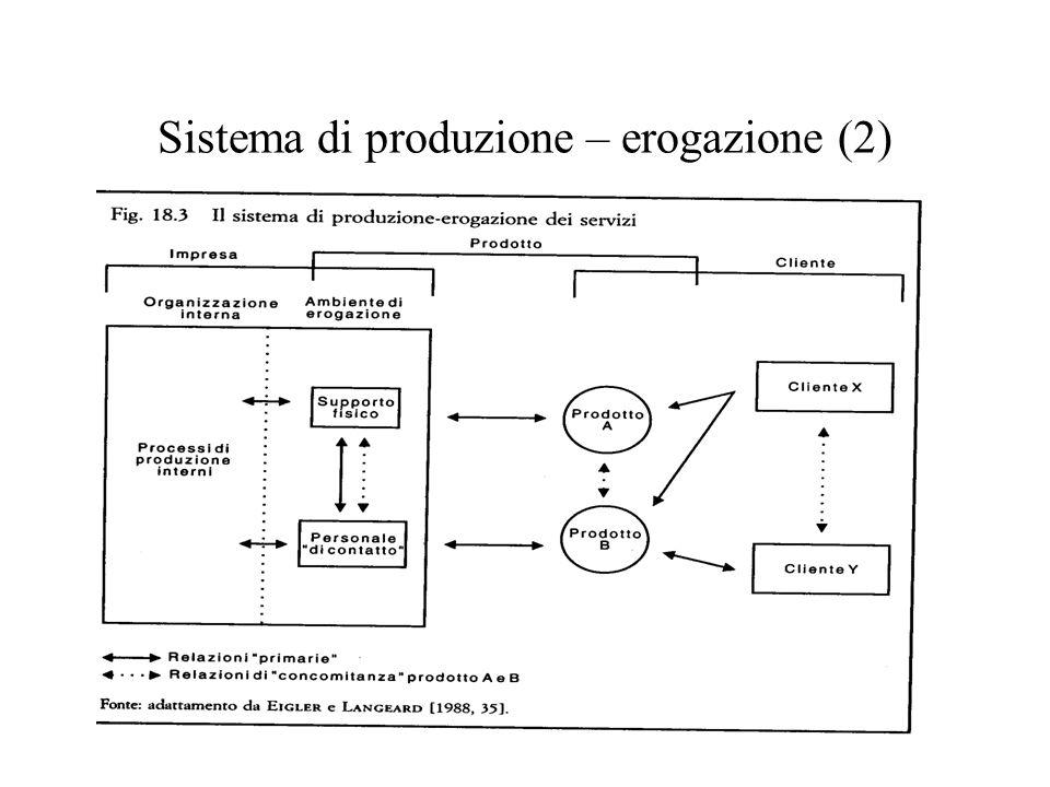 Sistema di produzione – erogazione (2)