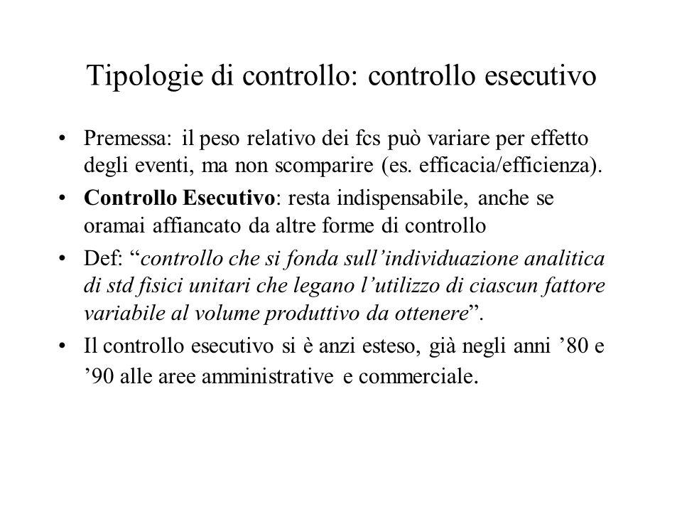 Tipologie di controllo: controllo esecutivo Premessa: il peso relativo dei fcs può variare per effetto degli eventi, ma non scomparire (es. efficacia/