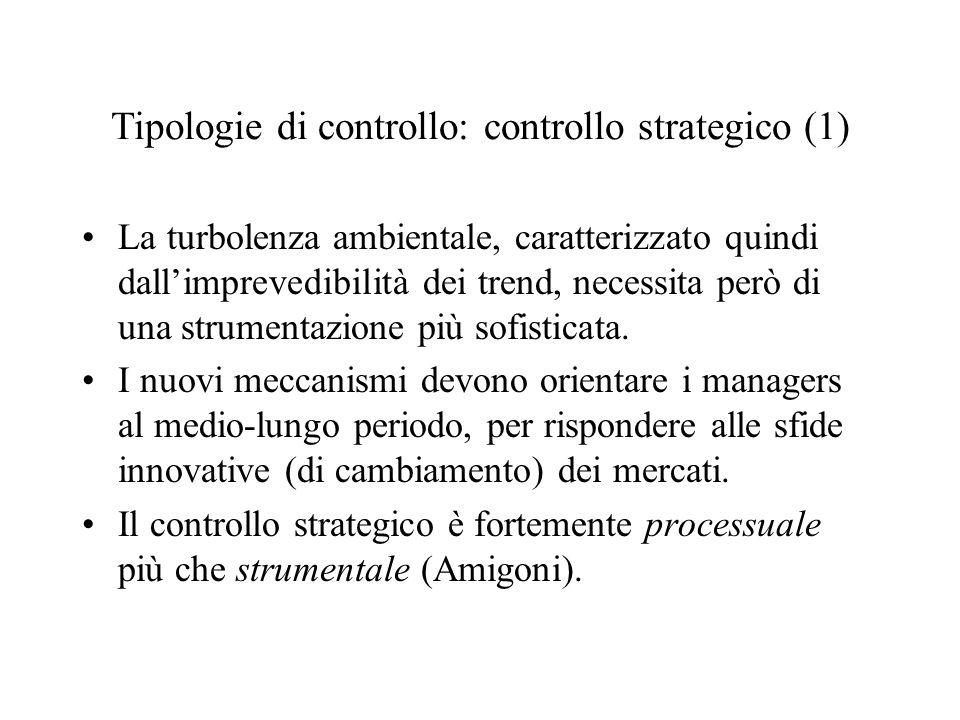Tipologie di controllo: controllo strategico (1) La turbolenza ambientale, caratterizzato quindi dallimprevedibilità dei trend, necessita però di una